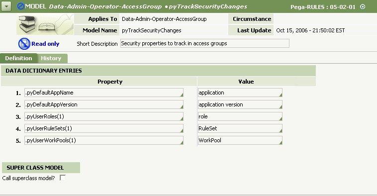 AccessGroupModel icon