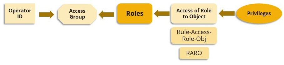 PrivUtilArticle_01_diagram icon