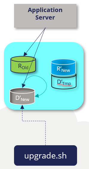 upgrade-rules-dtmp-schema icon