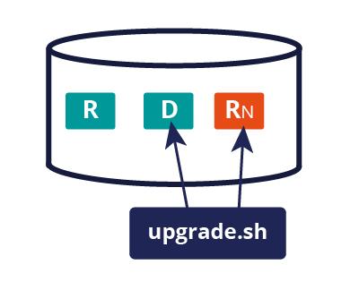 single-mig-upgrade-data icon