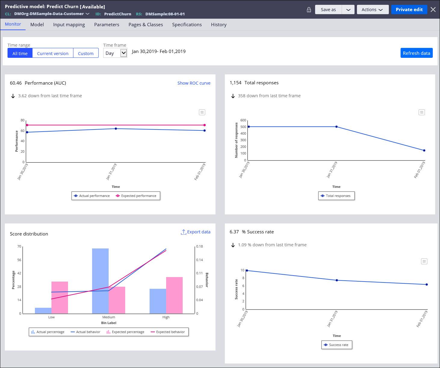 DMSample_predictive-model-monitoring icon