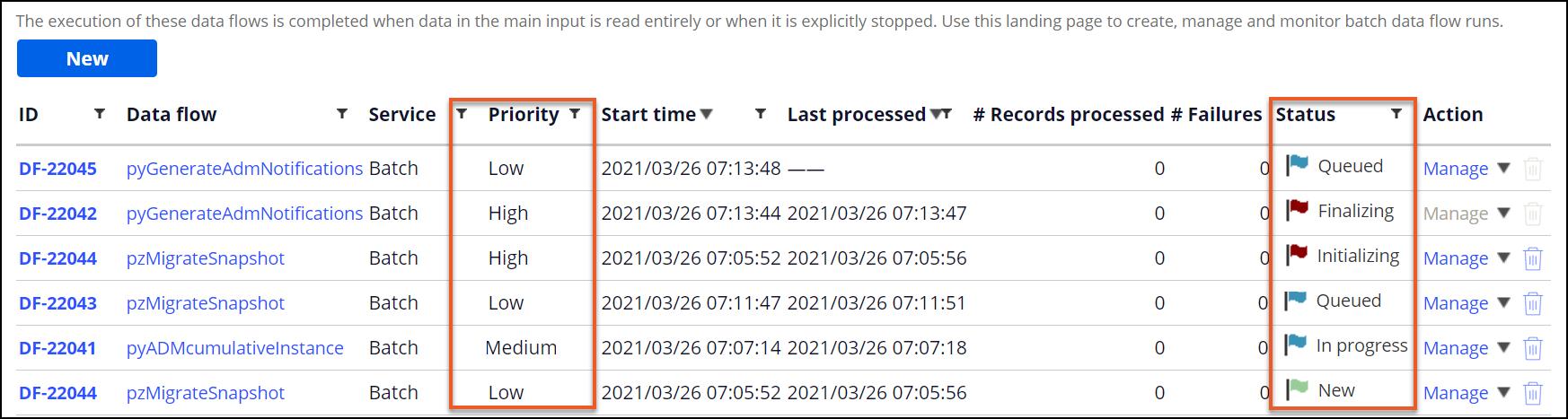 DSM-prioritizing-data-flow-runs icon