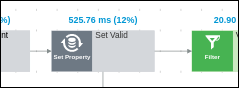 A Set Property component in a strategy takes 525 ms to process, which is                         12% of the total processing time.