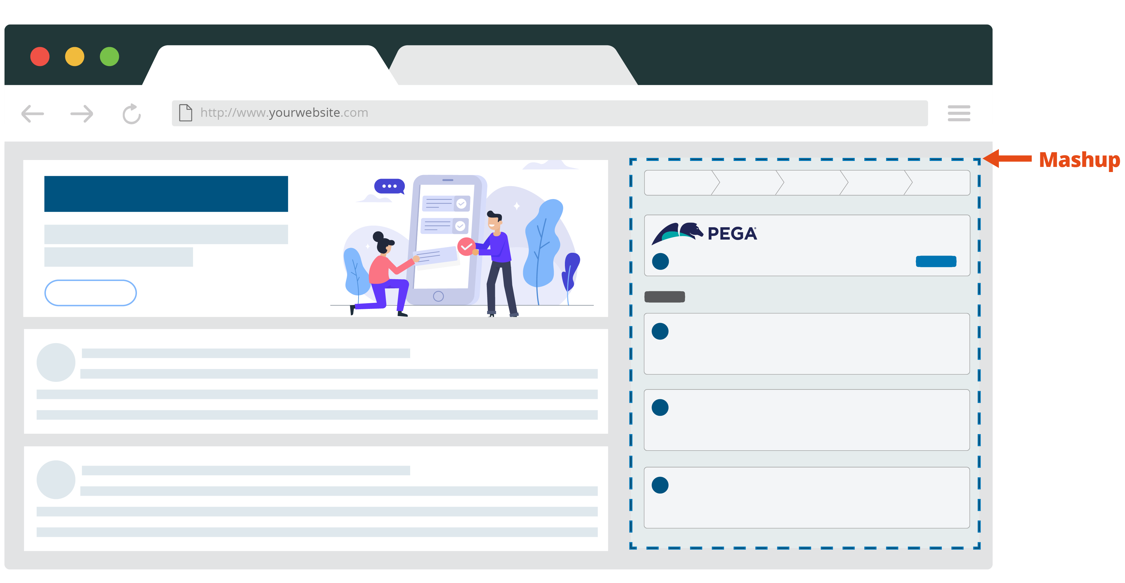 skeleton of an external web page with a Pega web mashup embedded in                         it