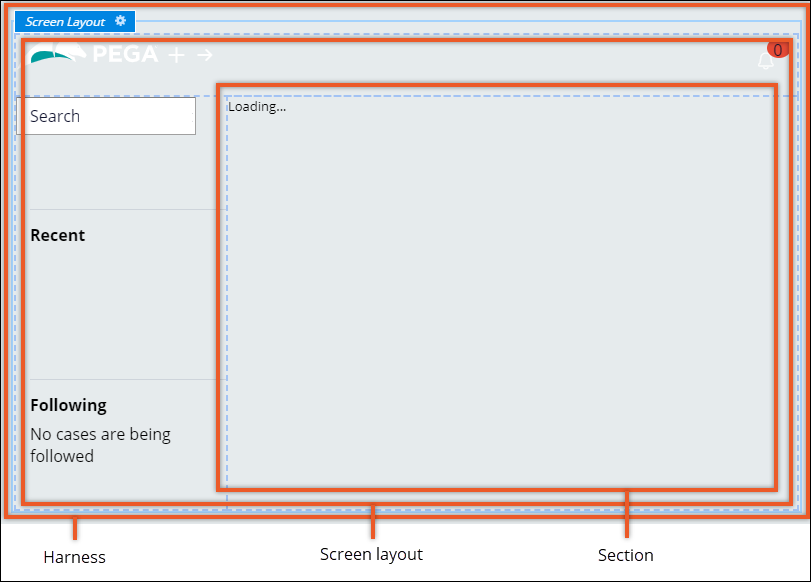 The the portal contains a harness that contains sections arranged in a screen                     layout.