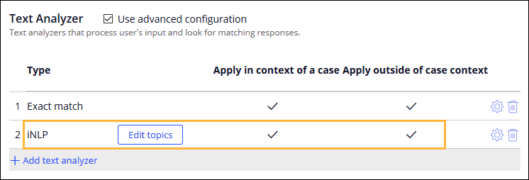 Enabled text analyzers