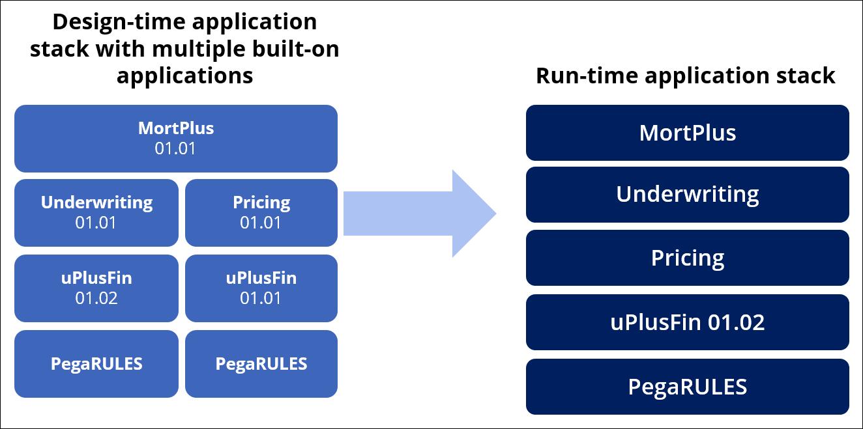Application-Stack-HierarchyV3_border icon