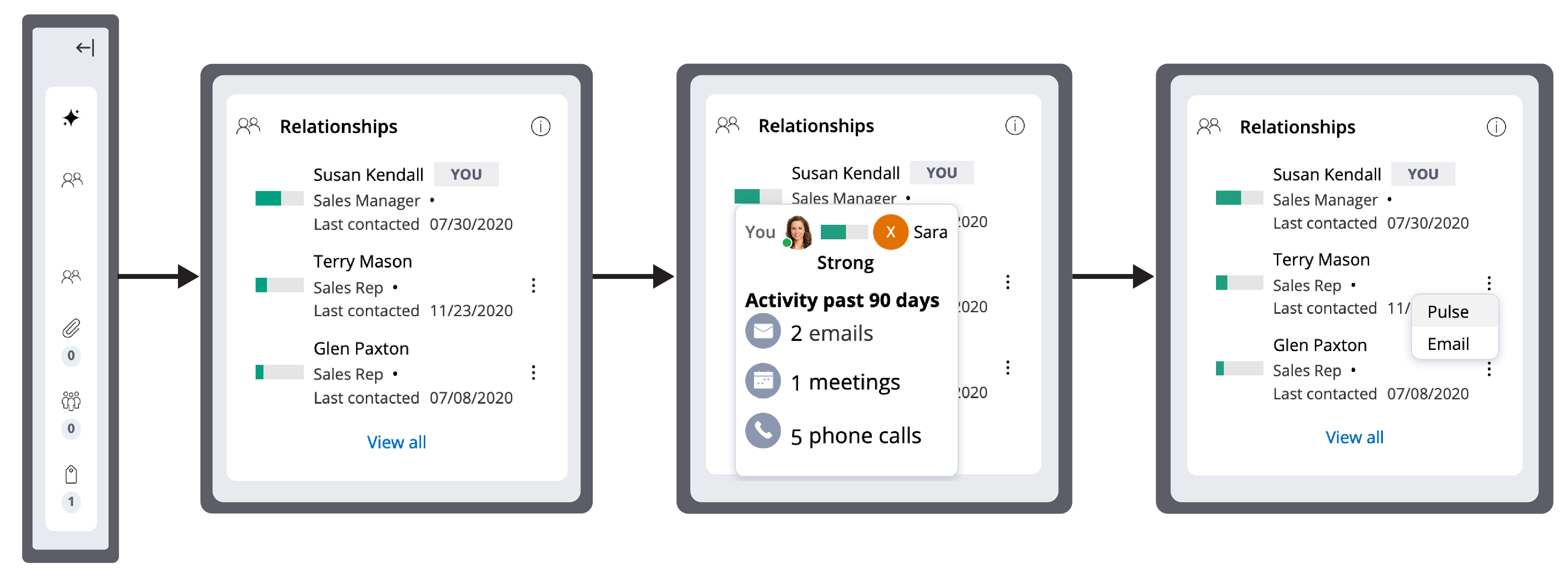 Relationship intelligence user actions are displayed in groups,                                 determined by the system.