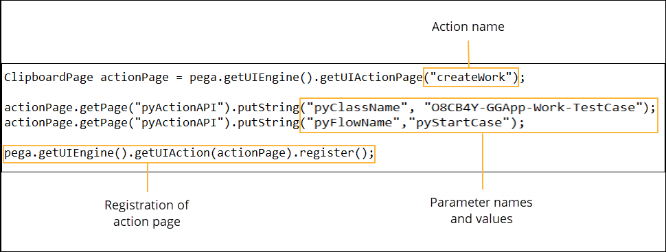 An example of registration of custom flow action with callouts