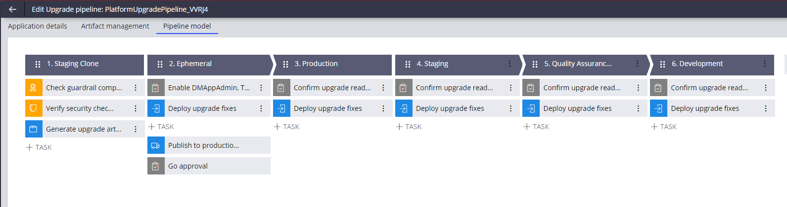 Process for promoting upgrade fixes across environments