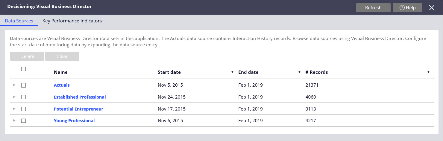 Data Sources tab of Decisioning: Visual Business Director.                                         Data sources are Visual Business Director data sets in this                                         application. The data sources listed include: Actuals,                                         Established Professional, Potential Entrepreneur, and Young                                         Professional. The Actuals data source contains Interaction                                        …