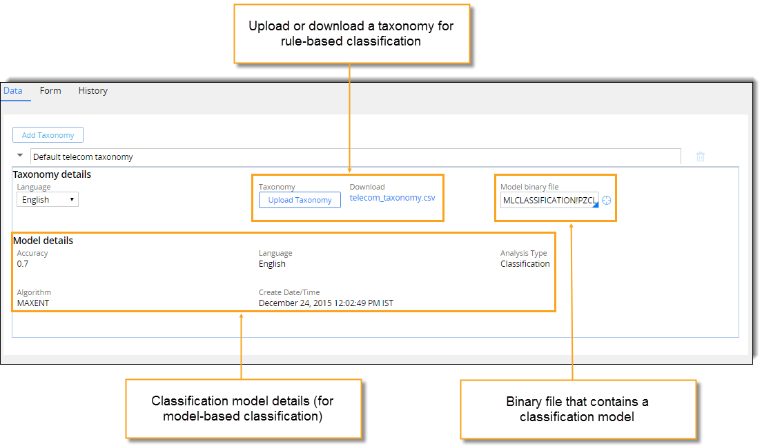Configuration of a decision data rule with a taxonomy.
