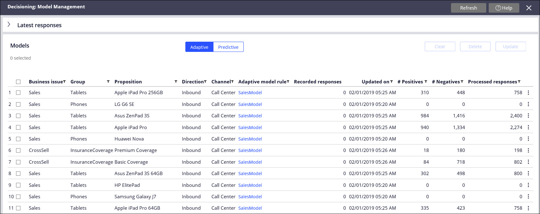List of adaptive models on the Model Monitoring landing                                         page.