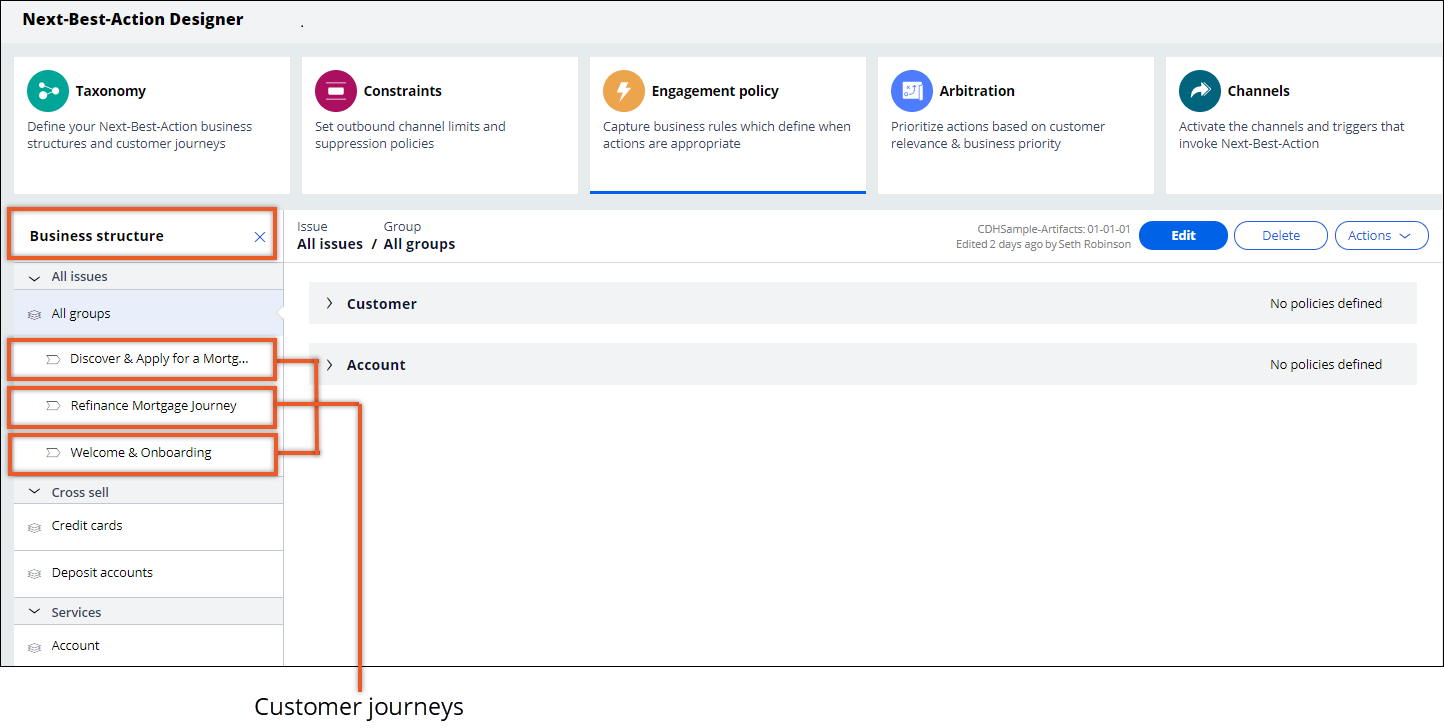 Customer journeys visible in the Business structure area