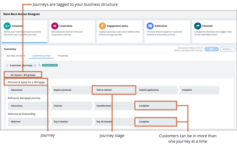 View of customer journeys in Next-best-Action Designer