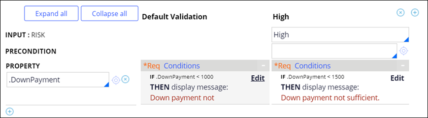 A validation rule that checks if a customer has a minimum down                                 payment. If a customer is in a high-risk group, the down payment                                 increases from 1000 to 1500.
