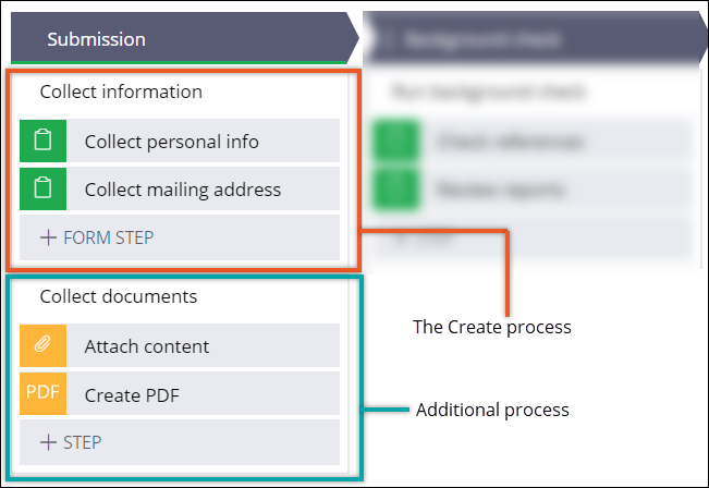 Renamed Create stage with two processes: the default Create process and an                         additional process with automations
