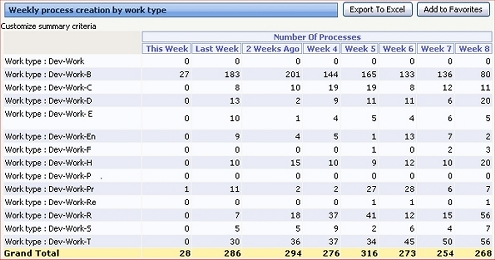 4+ Trend Report Templates in Google Docs | Word | Pages