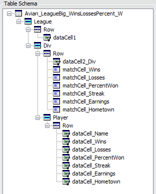 Example Table Schema list