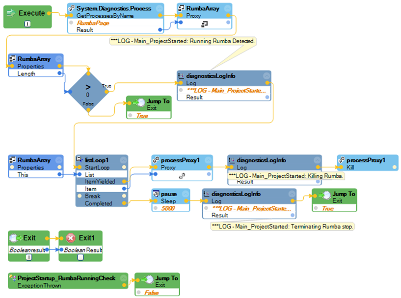 Example solution for shutting down Rumba processes