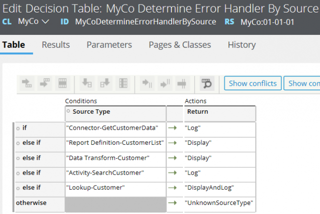 Configure decision table to handle data source errors