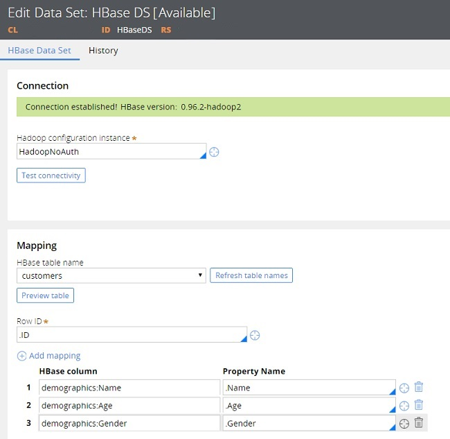 HBase data set