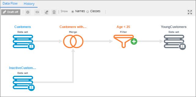 External data flow rule canvas