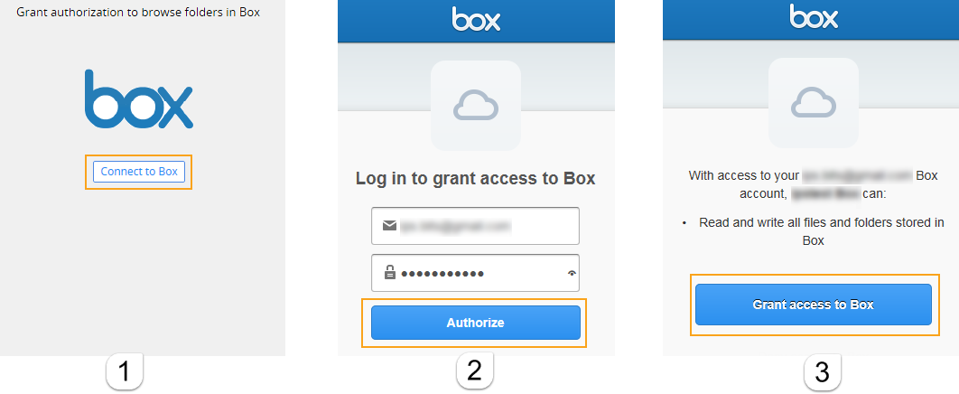 Authentication and authorization of the connection with Box