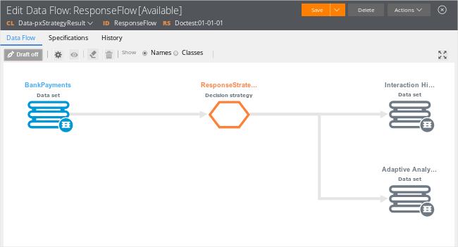 The ResponseFlow data flow