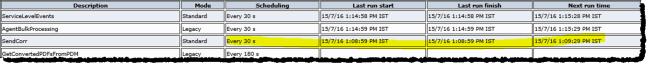 Agents scheduling run status, SendCorr times