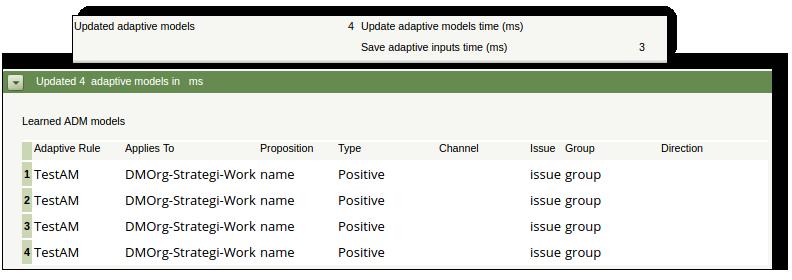Adaptive Models