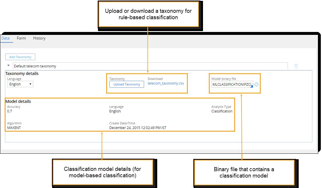 Taxonomy decision data rule