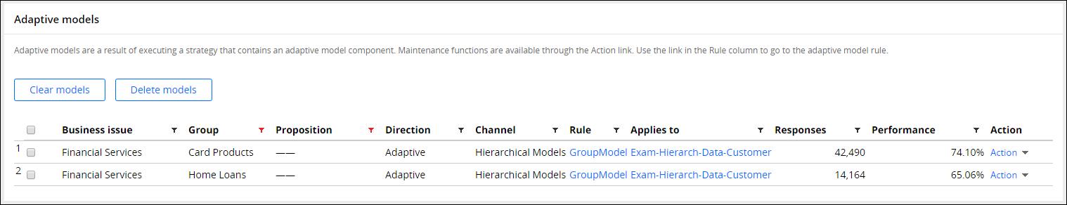 Adaptive models at the group level