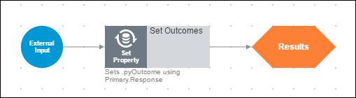 Set Response strategy