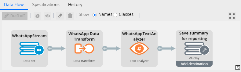 WhatsApp Data Flow