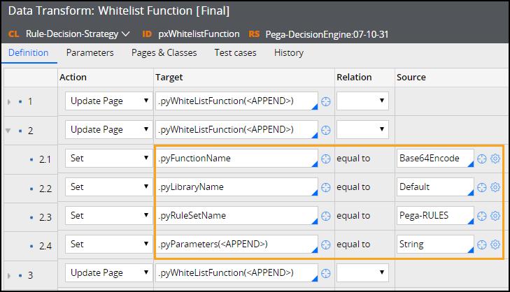 The pxWhitelistFunction data transform