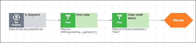 A simple segmentation strategy with filters