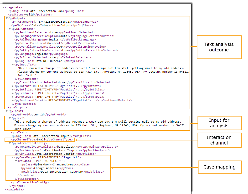 Example of parsing email XML