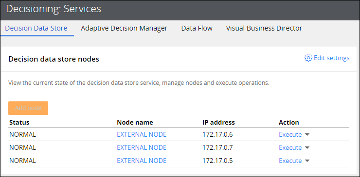External nodes