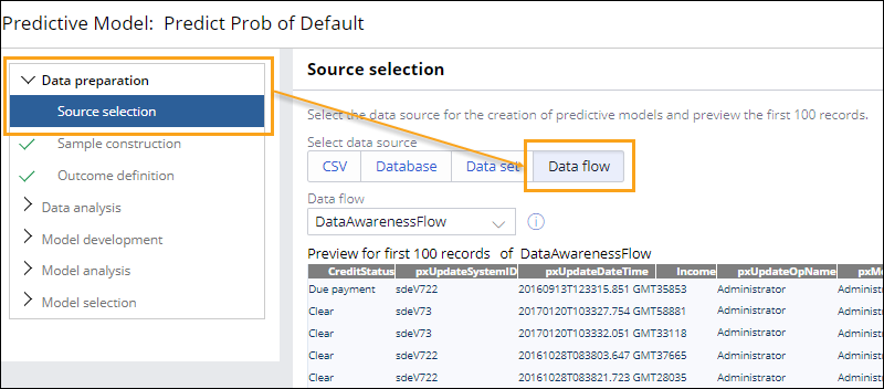 Data flow as the source for a predictive model