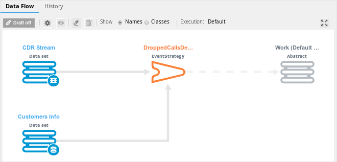 Call Detail Record data flow after mapping