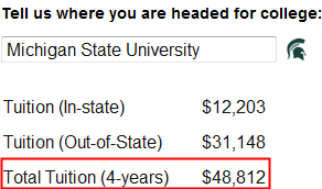 In-state tuition calculations