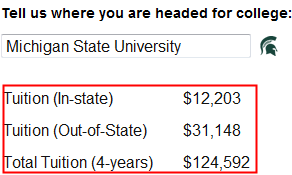 Tuition for selected college