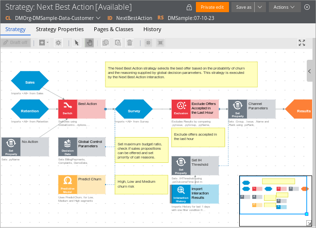 NextBEstAction strategy created in the DMOrg-DMSample-Data-Customer class