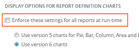 option to enforce settings for all reports