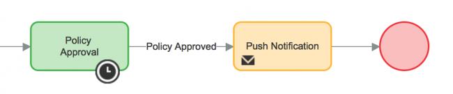 118621_push-notification-smart-shape.png