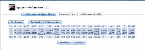 Performance tool summary