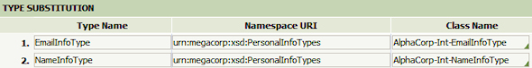 Substitution of the default PersonalInfo element