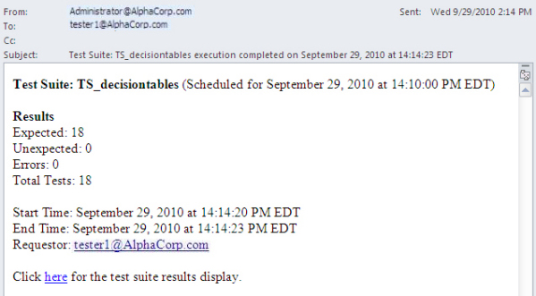 Completion email message from unit test suite run