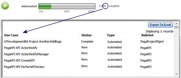 Example use case completion report for Automated category